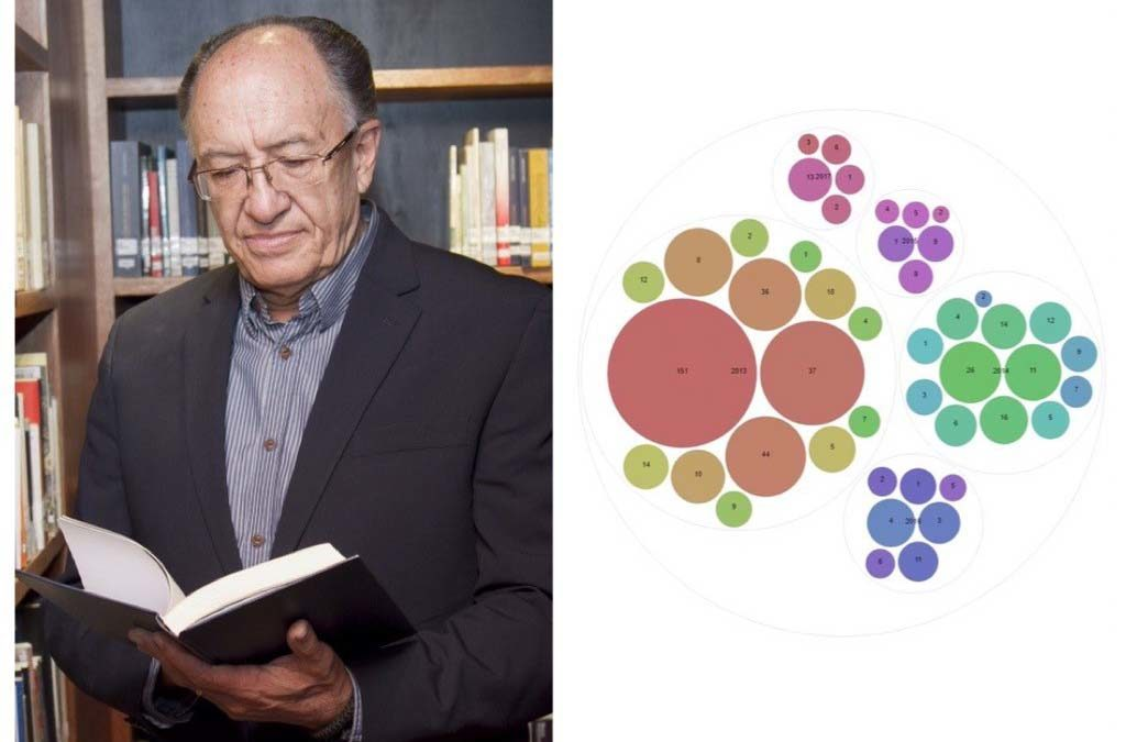 Jaime Breilh , científico ecuatoriano más citado en salud colectiva