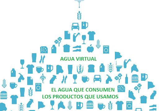 A propósito del agua virtual