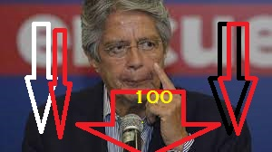 100 DÍAS